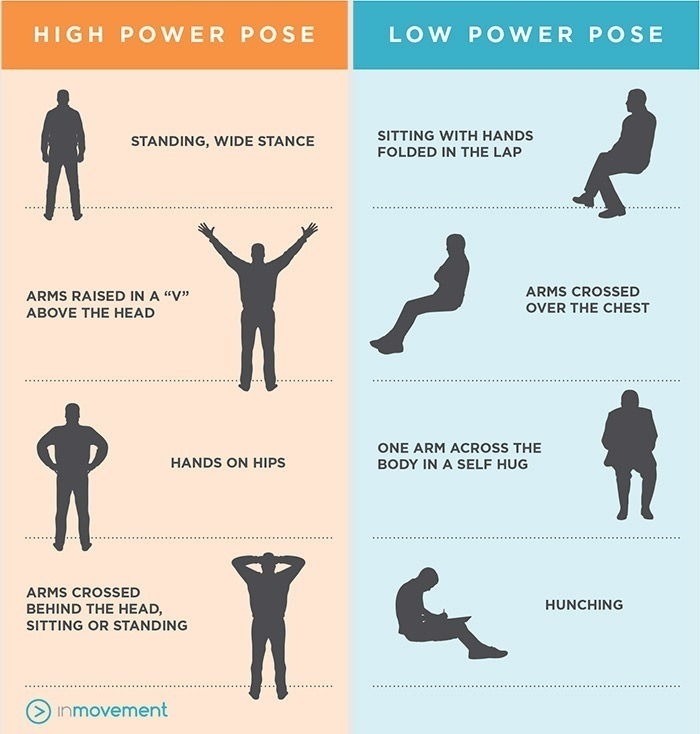 Powers-poses-amy-cuddy-booster-votre-confiance