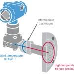 refrigerator pressure transmitter