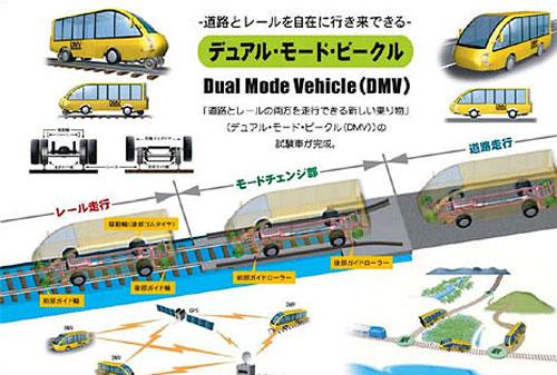 dualmode_train.jpg