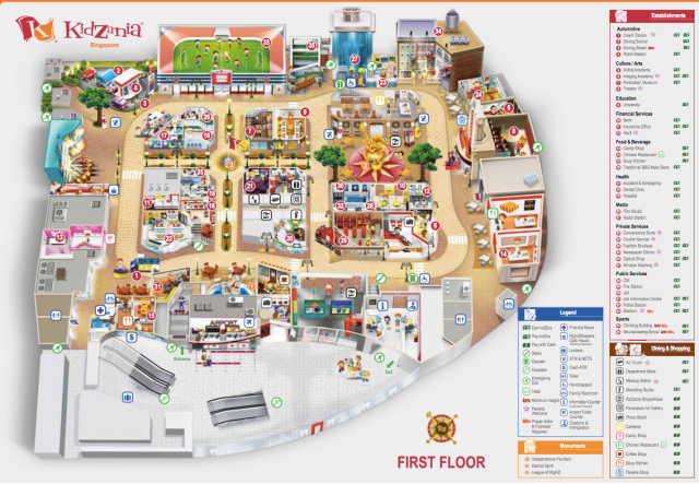 KidZania Singapore First Floor