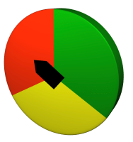 Busy-O-Meter-Icon