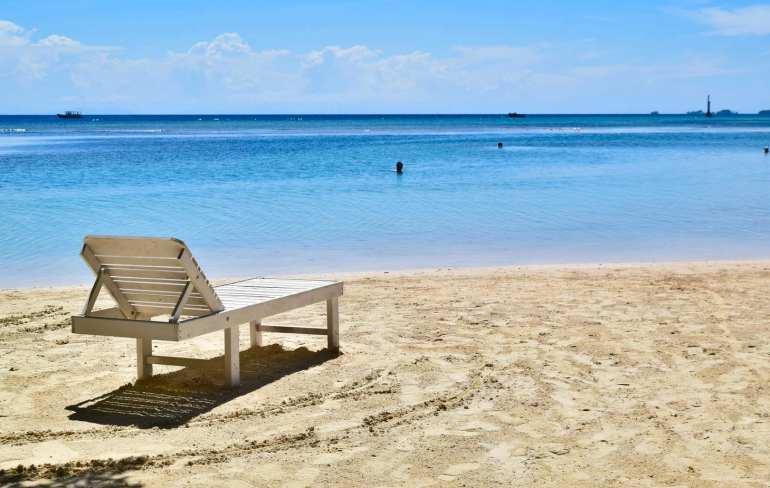 Travel Budget for Honduras