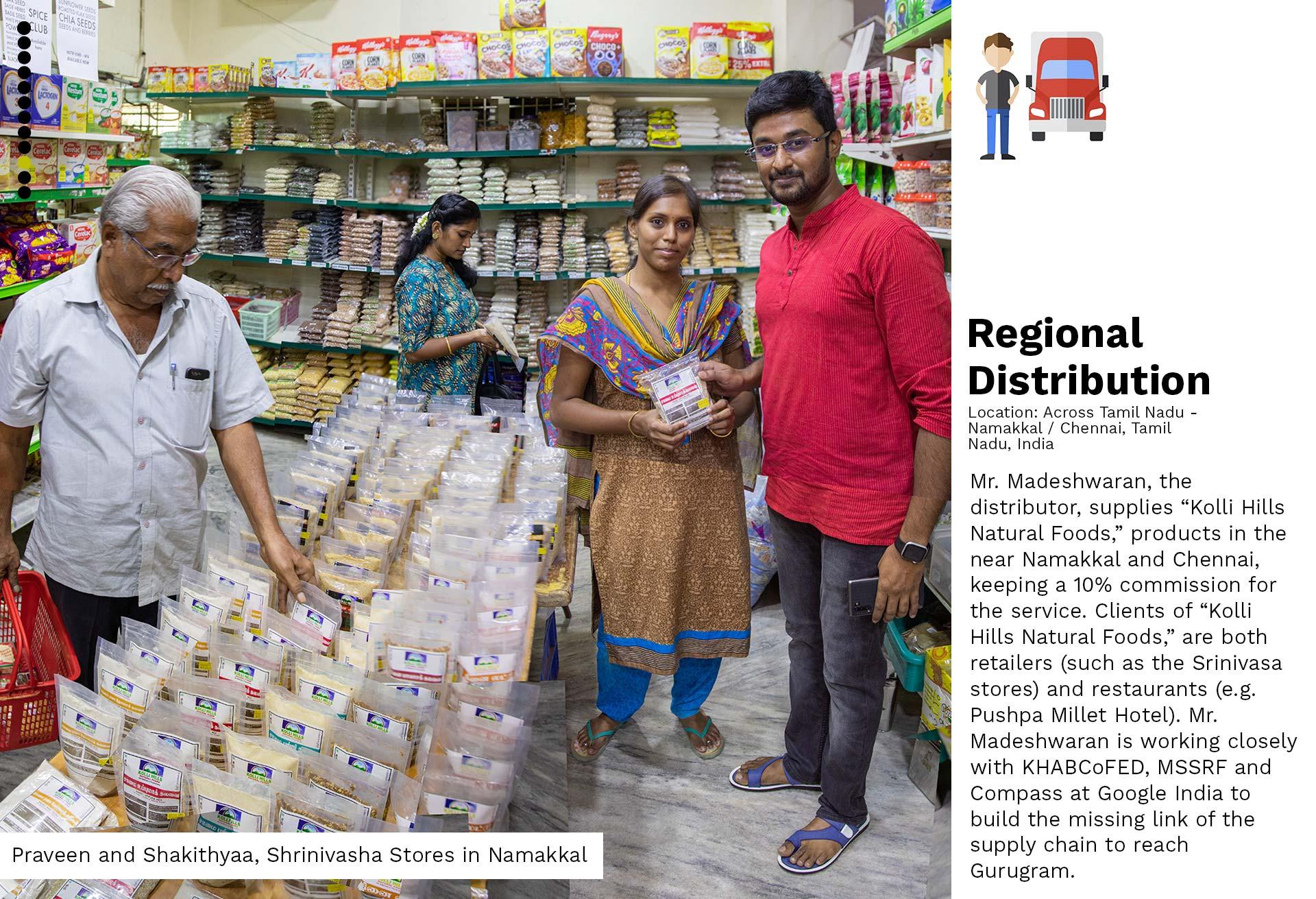 10-Regional Distribution