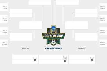 2016 partial women's college cup bracket image