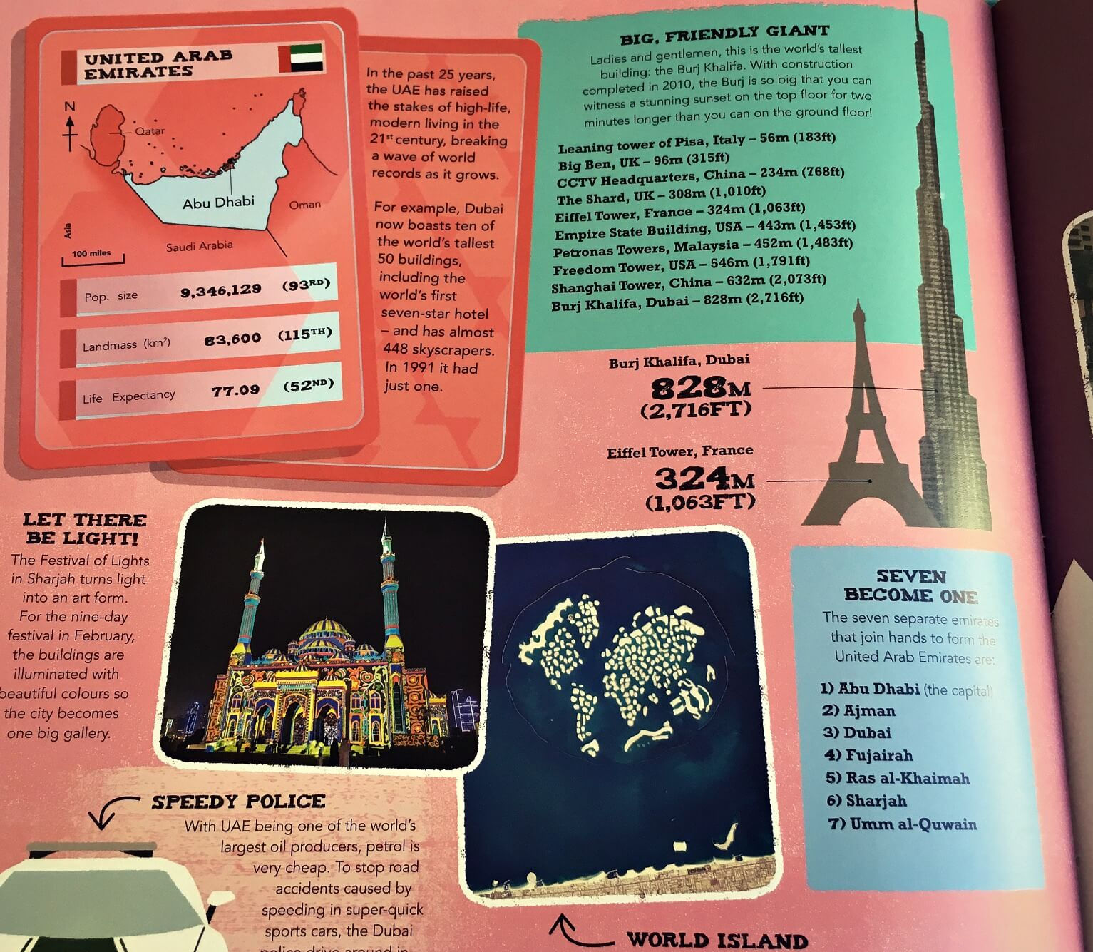 The Lonely Planet Kids Travel Book - Educational Travel Gifts
