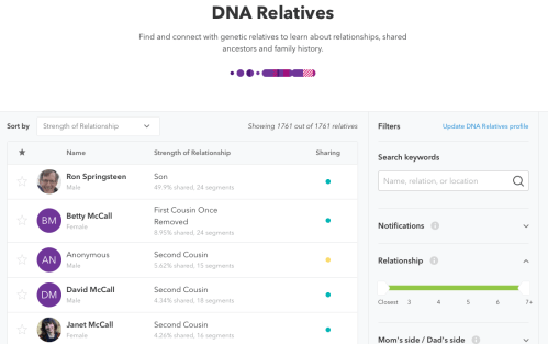 DNA Relatives on 23andMe