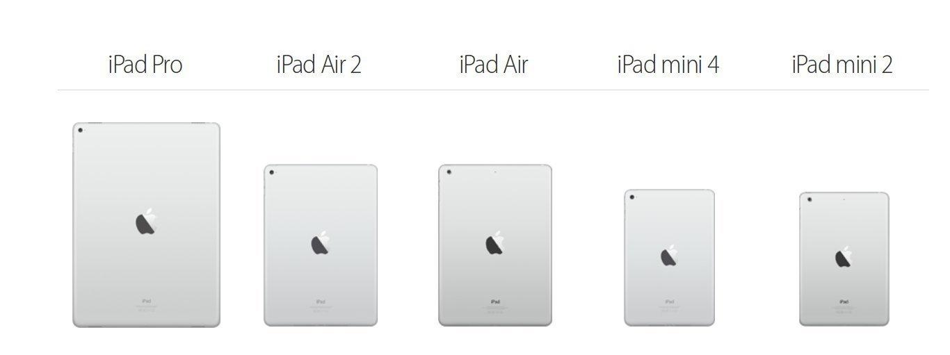 New Apple iPad Pro Release