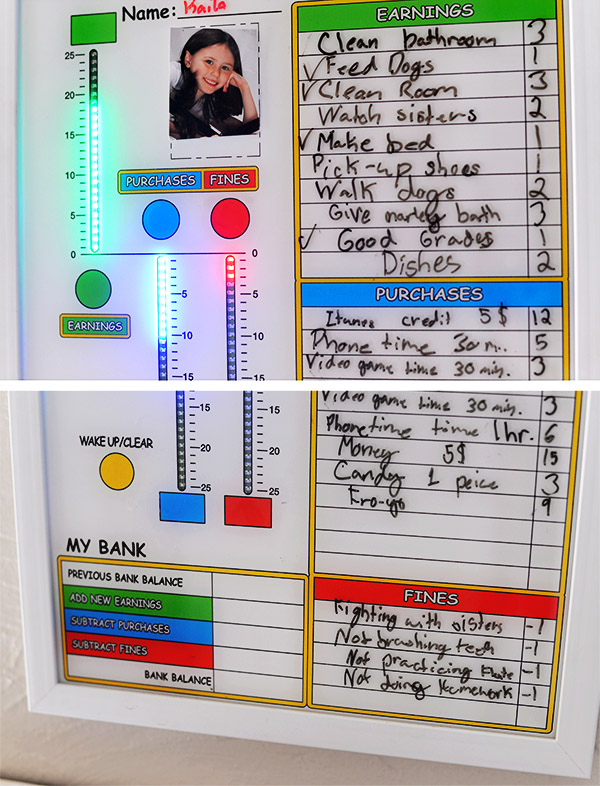 Choropoly Electronic Chore Chart Board tracking