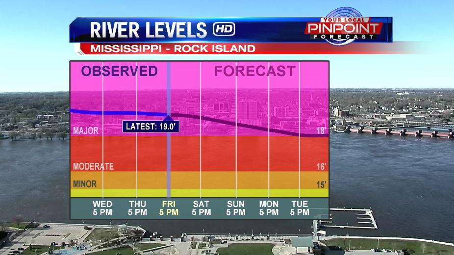 river level 1_1555713838832.JPG.jpg
