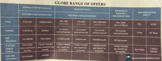 globe-nba-bundles