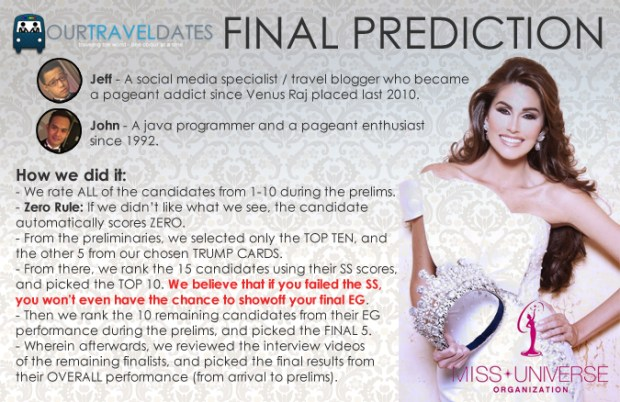 miss-universe-63rd-2014-predictions-final-pics-our-trave-dates-image1