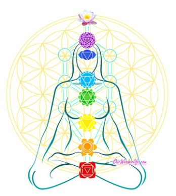 Chakra Tree And Flower of Life