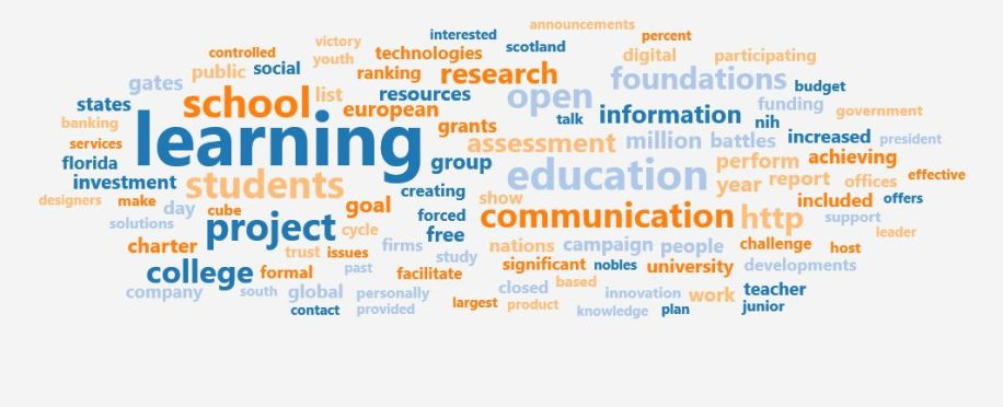 OER tag cloud