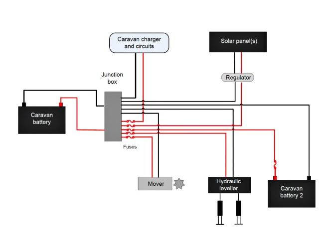 caravan charger wiring diagram  pietrodavicoit wavegossip
