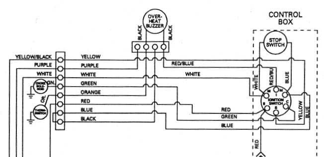 ignition key wiring diagram ignition image wiring omc push to choke ignition switch wiring diagram omc auto wiring on ignition key wiring diagram