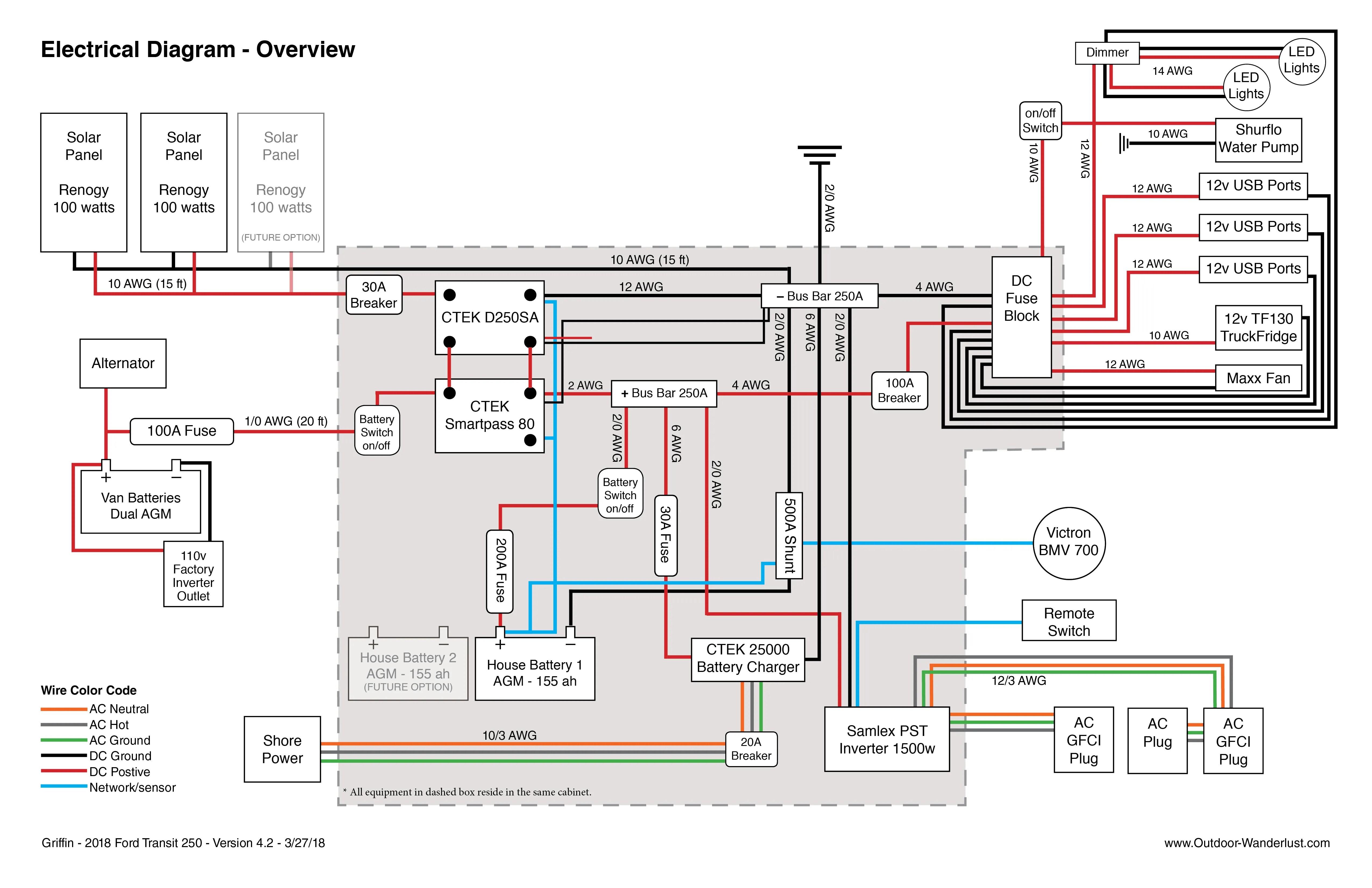 Transit Wiring Diagram v4 - Outdoor WanderlustOutdoor Wanderlust