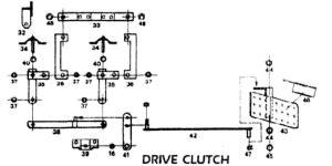 2009 Honda Rancher Wiring Diagram Honda Auto Wiring Diagram