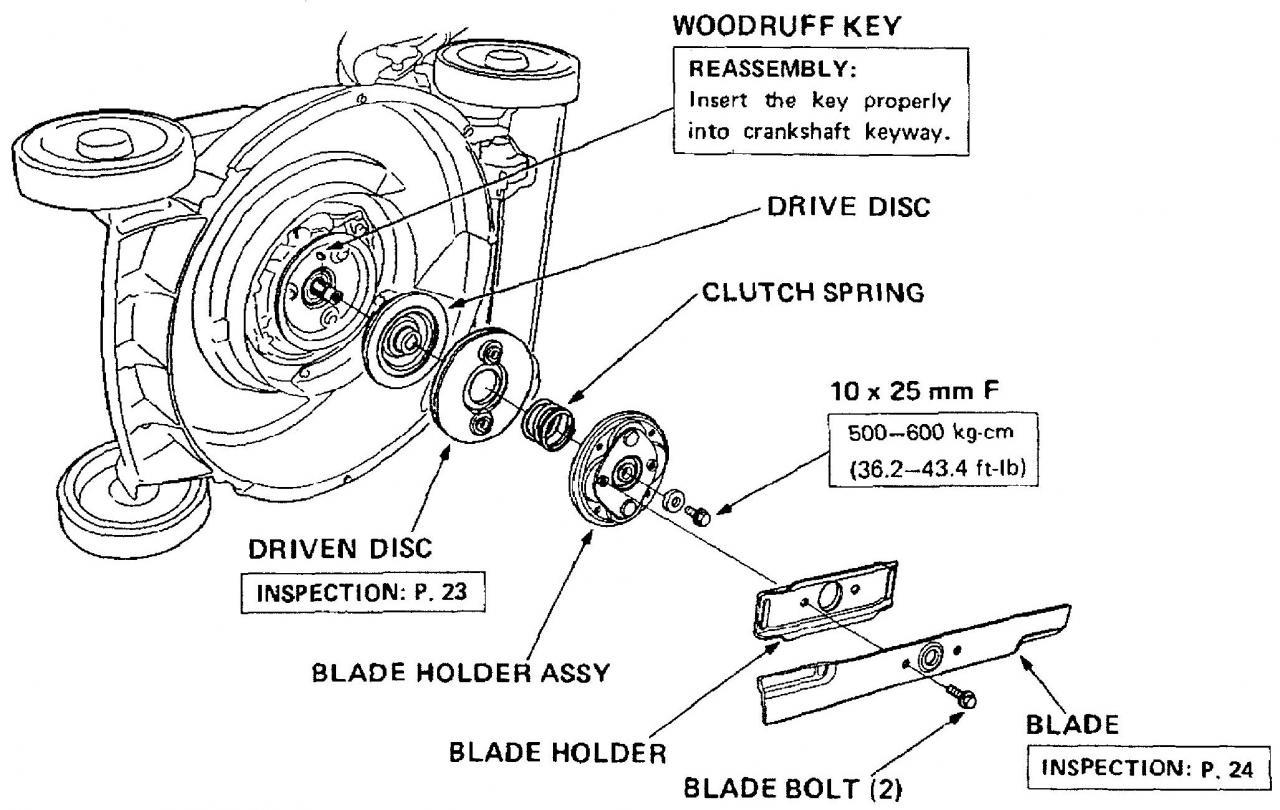 Honda Lawn Mower Blade Clutch Diagram