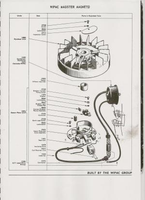 Small Engine Mag O Coil Wiring Diagram, Small, Free Engine