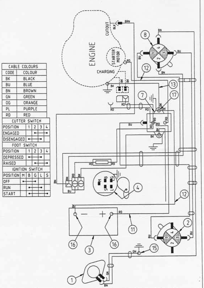 full 2772 10218 cox_stockman_11.5_hp_wiring_diagram?resize=665%2C939 wiring diagram 11 hp briggs stratton wiring wiring diagrams briggs and stratton wiring diagram 12 hp at crackthecode.co
