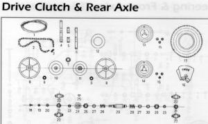 Greenfield E2000  Need Clutch Schematics  OutdoorKing