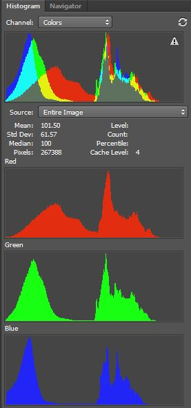 All Channels View of an RGB histogram