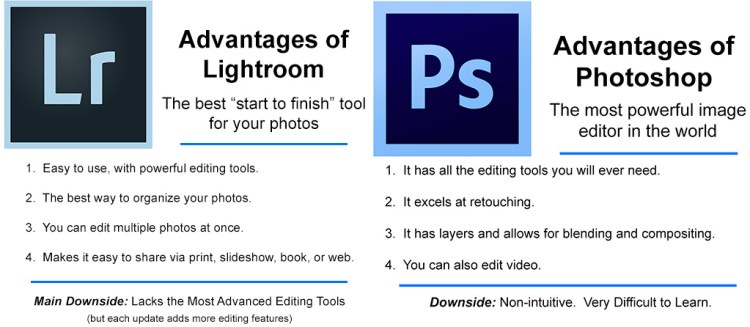 which photo editing software - Lightroom versus Photoshop