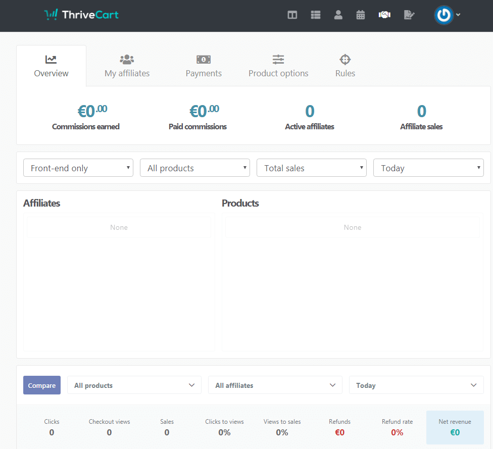 ThriveCart Overview