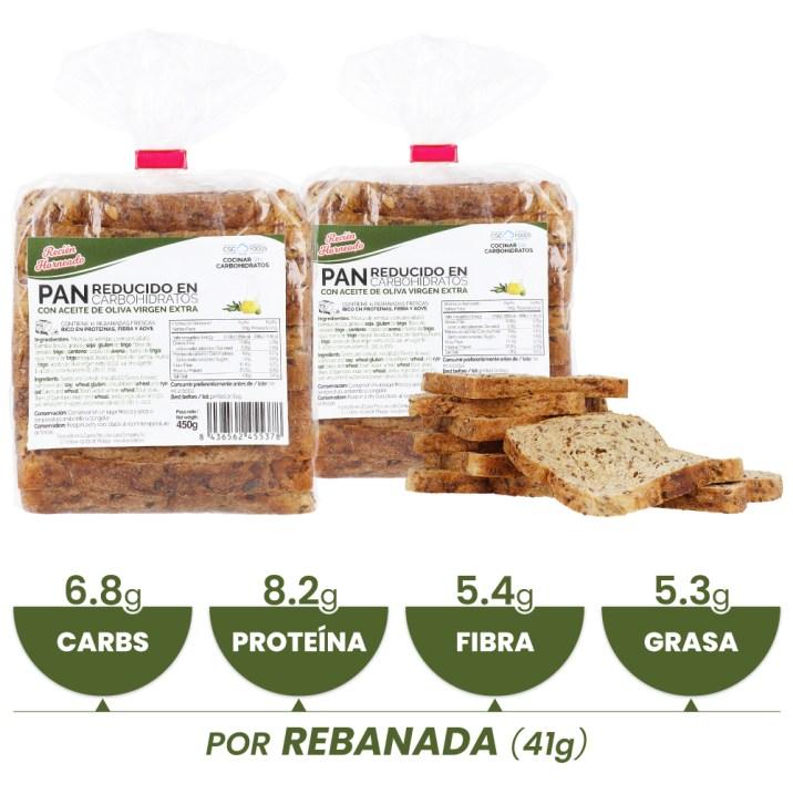 Valores Nutricionales Pan de Molde Proteico Bajo en Carbohidratos de CSC Foods en OutletSalud