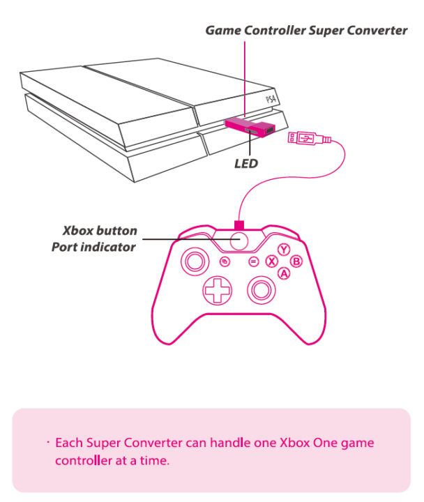 How To Use An Xbox One Controller On Ps4 – Out Of Lives