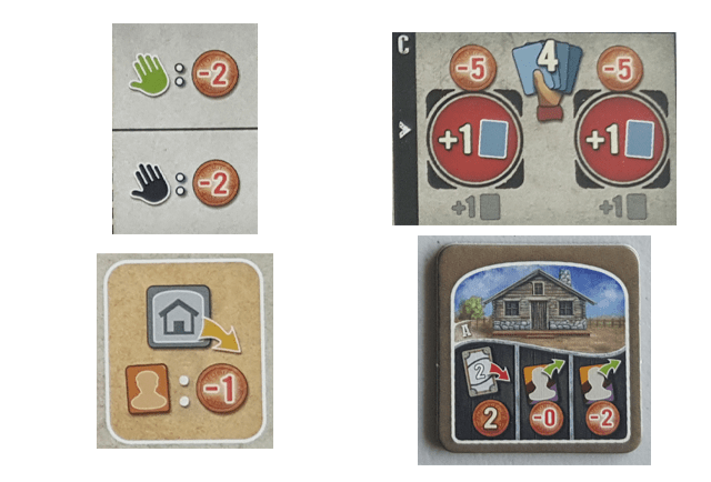 The UX Design of Board Games, Part 2: Icons 1