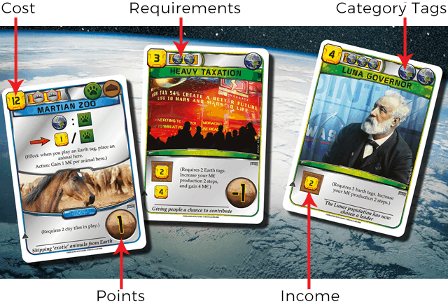 The UX Design of Board Games, Part 2: Icons 2