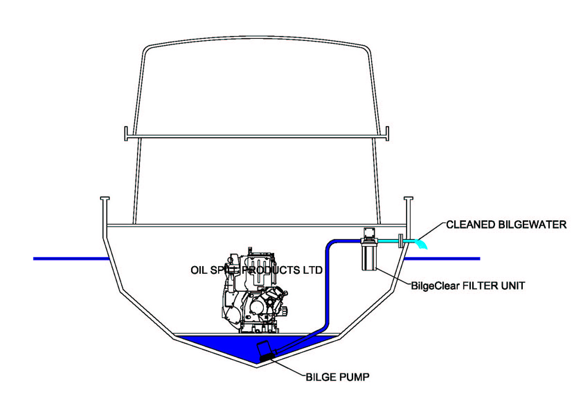 Septic Tank Pump Diagram