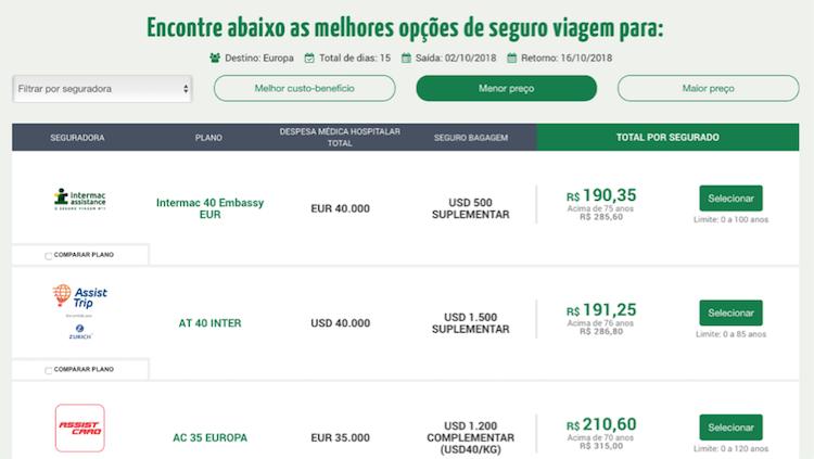 Seguro de viagem internacional mais barato para Brasileiros