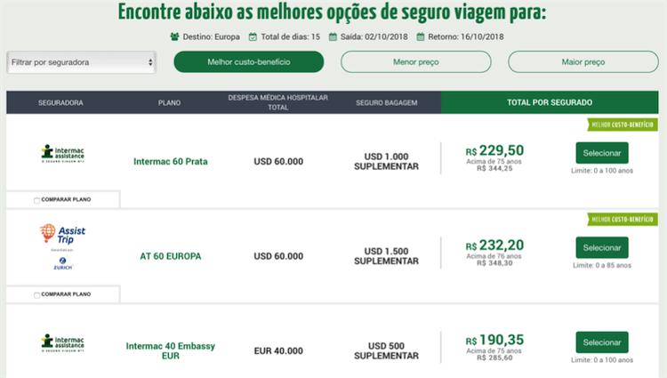Seguro de viagem internacional mais barato para Brasileiros 4