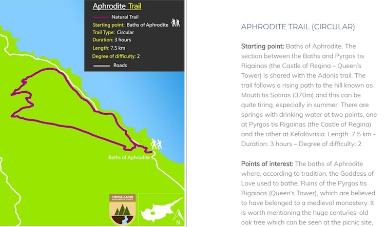 aphrodite trail akamas peninsula hike map