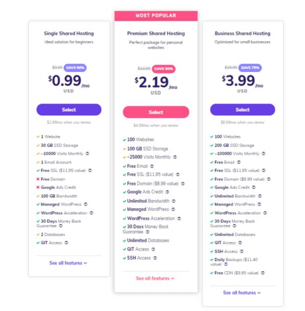 hostinger plans website hosting