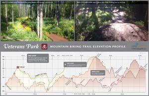 2013 Veterans Park Mountain Biking Trail Map