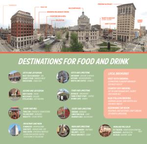 Sample of custom guide for Lexington destinations