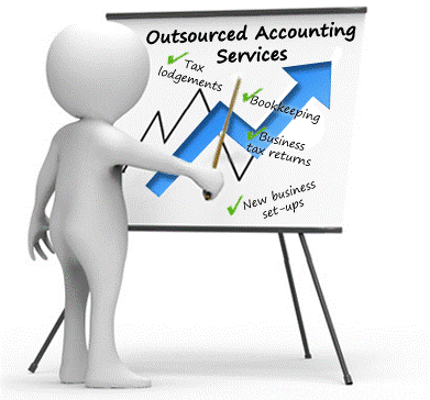 Welcome to the Virtual World of Accounting Outsourcing