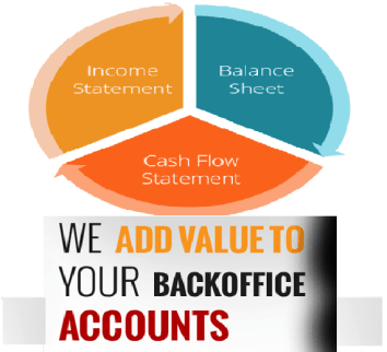 Improve your Financial Solvency through Outsourced Bookkeeping
