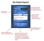 Widget Diagram
