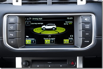 2014 Range Rover Evoque - Extended Screens (3)