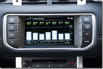 2014 Range Rover Evoque - Extended Screens (5)