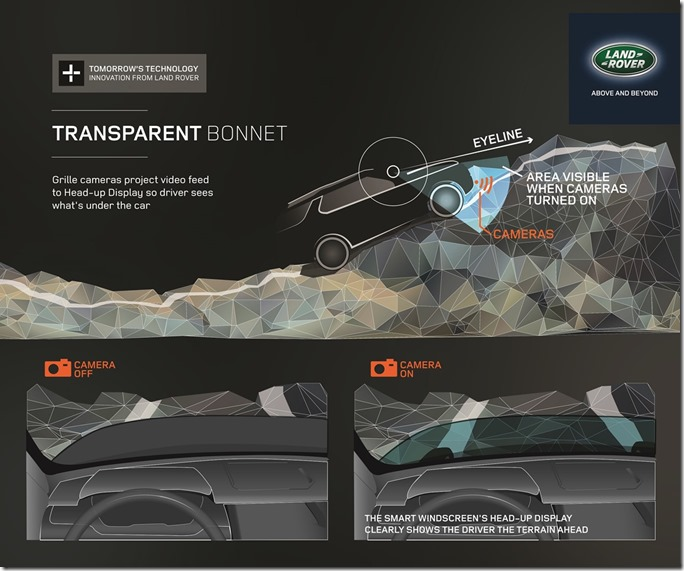 LR_Discovery_Vision_Concept_Technology_Teaser_090414_01 (1)