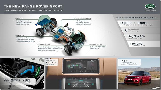 Range Rover Sport PHEV (31)