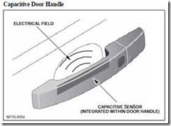 capactivedoorhandle