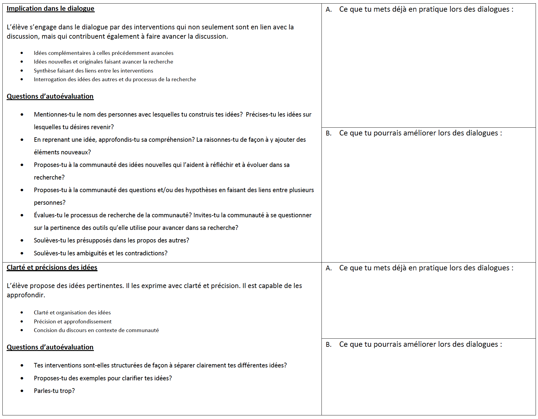 Essay letter format