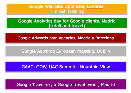 eventos google overalia