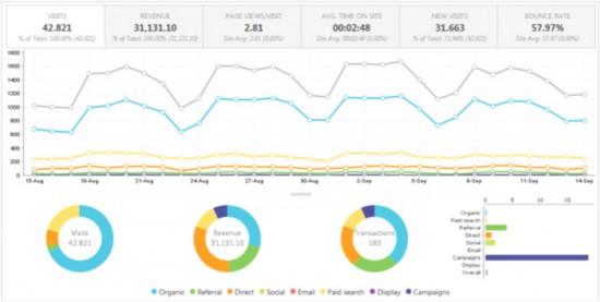 Nuevas características - Advanced Web Ranking